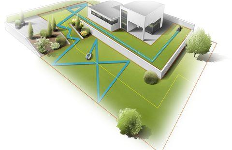 Gardena Sileno robotmaaier - voor complexe gazons tot 1600m2