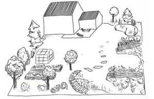 gardena complexe tuin